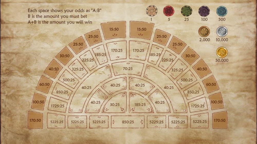 Image de Fable® II Pub Games