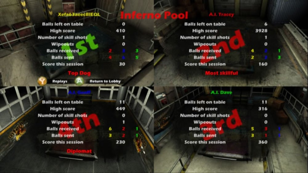 Image from Inferno Pool