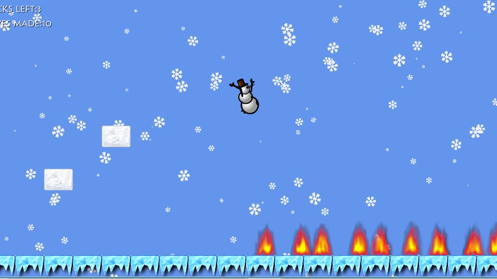Image from Snowmans Dilemma