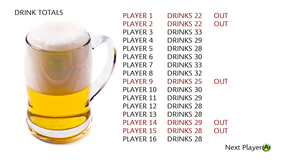Image from The Drinking Game