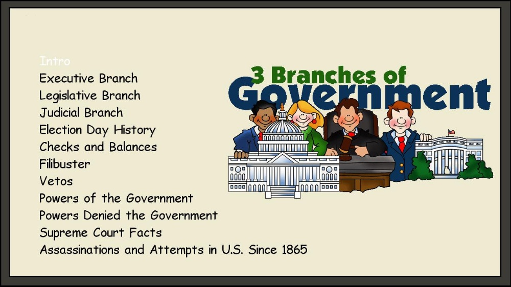 Image from Learn the U.S Presidents